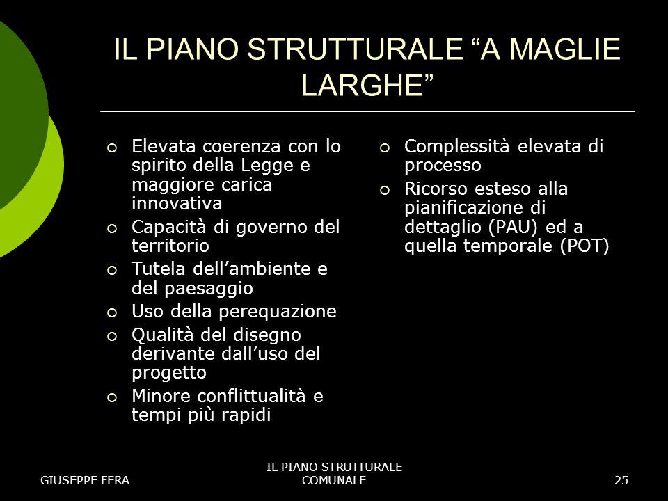 IL PIANO STRUTTURALE A MAGLIE LARGHE