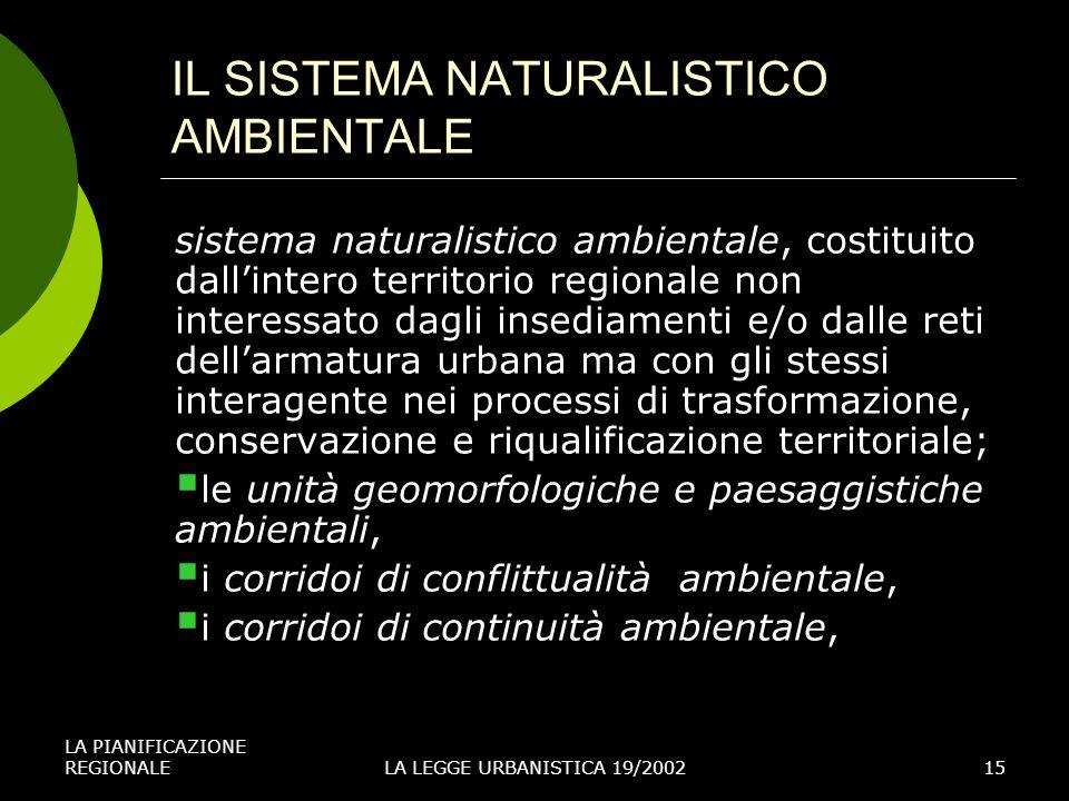 IL SISTEMA NATURALISTICO AMBIENTALE
