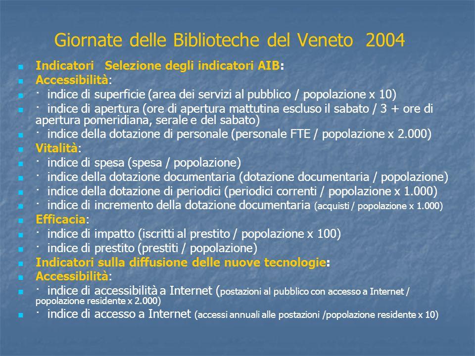 Giornate delle Biblioteche del Veneto 2004