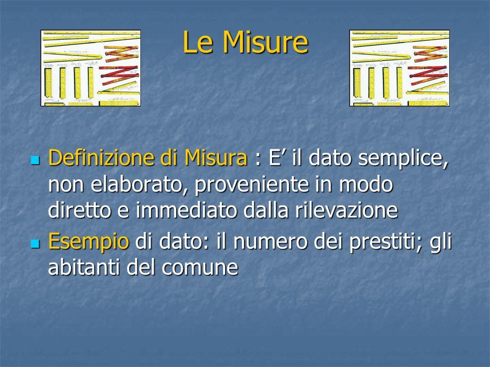 Le Misure Definizione di Misura : E' il dato semplice, non elaborato, proveniente in modo diretto e immediato dalla rilevazione.