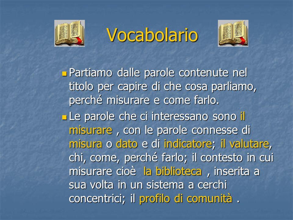 Vocabolario Partiamo dalle parole contenute nel titolo per capire di che cosa parliamo, perché misurare e come farlo.
