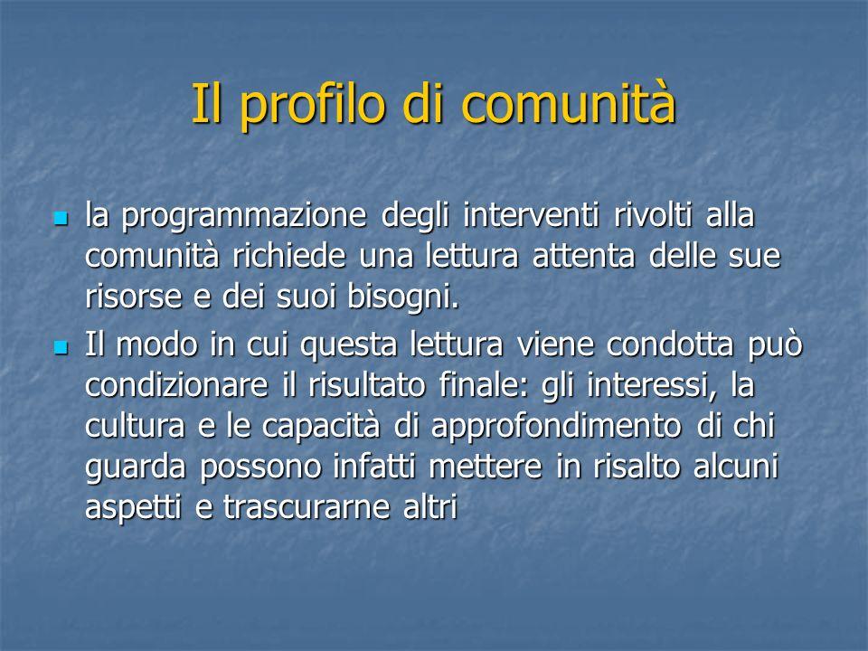 Il profilo di comunitàla programmazione degli interventi rivolti alla comunità richiede una lettura attenta delle sue risorse e dei suoi bisogni.