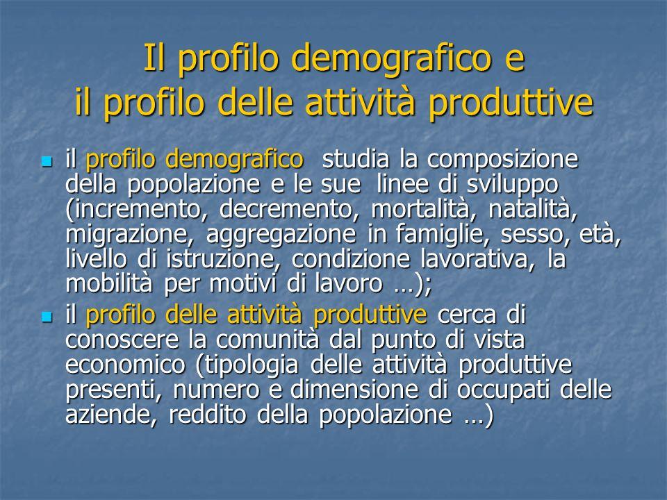 Il profilo demografico e il profilo delle attività produttive