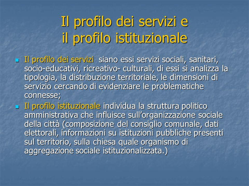 Il profilo dei servizi e il profilo istituzionale