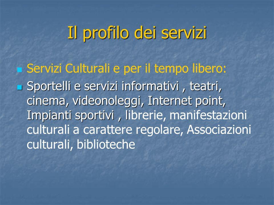 Il profilo dei servizi Servizi Culturali e per il tempo libero: