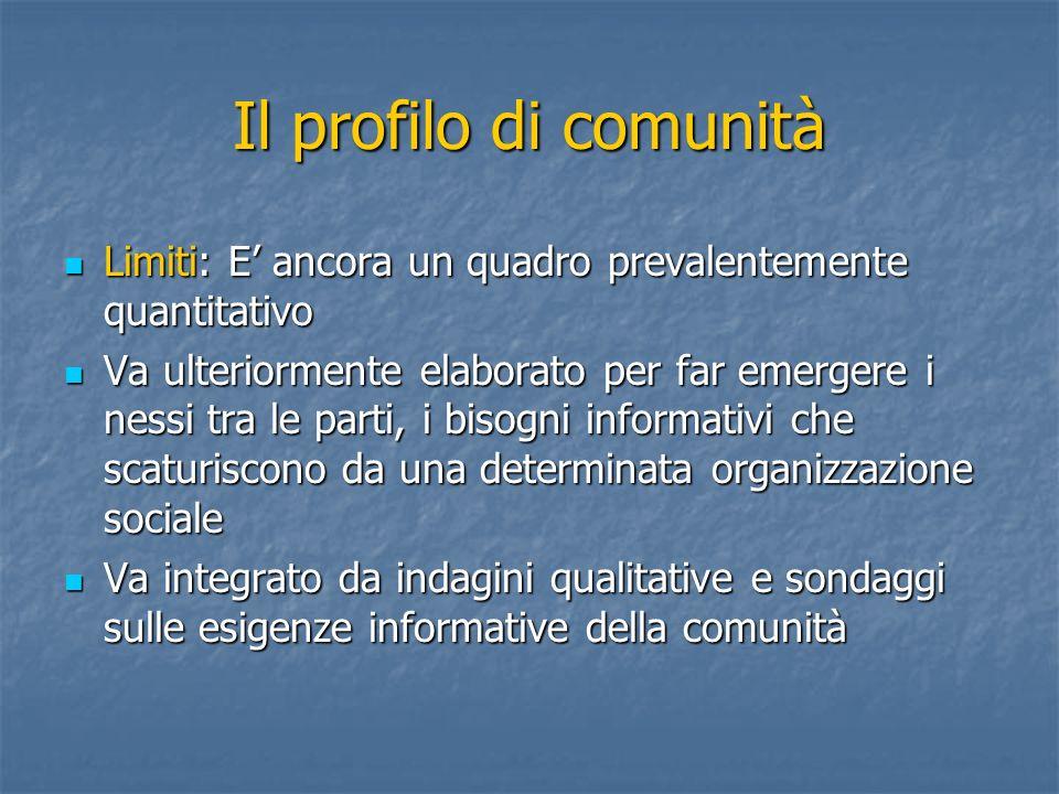 Il profilo di comunità Limiti: E' ancora un quadro prevalentemente quantitativo.