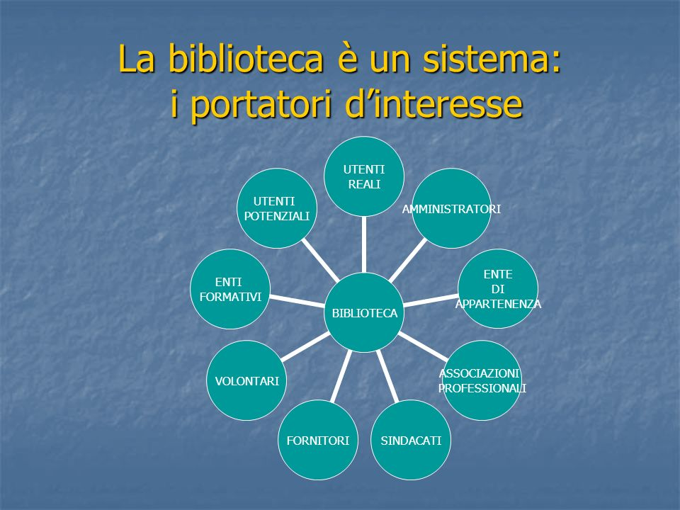 La biblioteca è un sistema: i portatori d'interesse