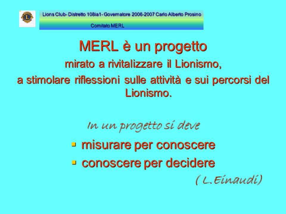 MERL è un progetto misurare per conoscere conoscere per decidere