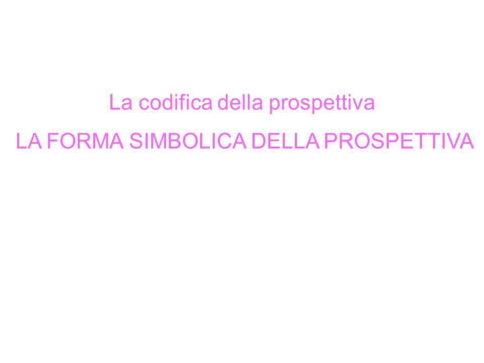 La codifica della prospettiva LA FORMA SIMBOLICA DELLA PROSPETTIVA