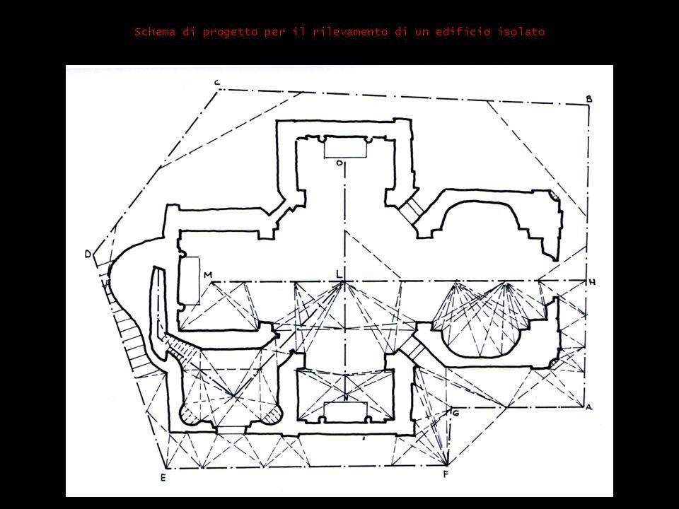 Schema di progetto per il rilevamento di un edificio isolato