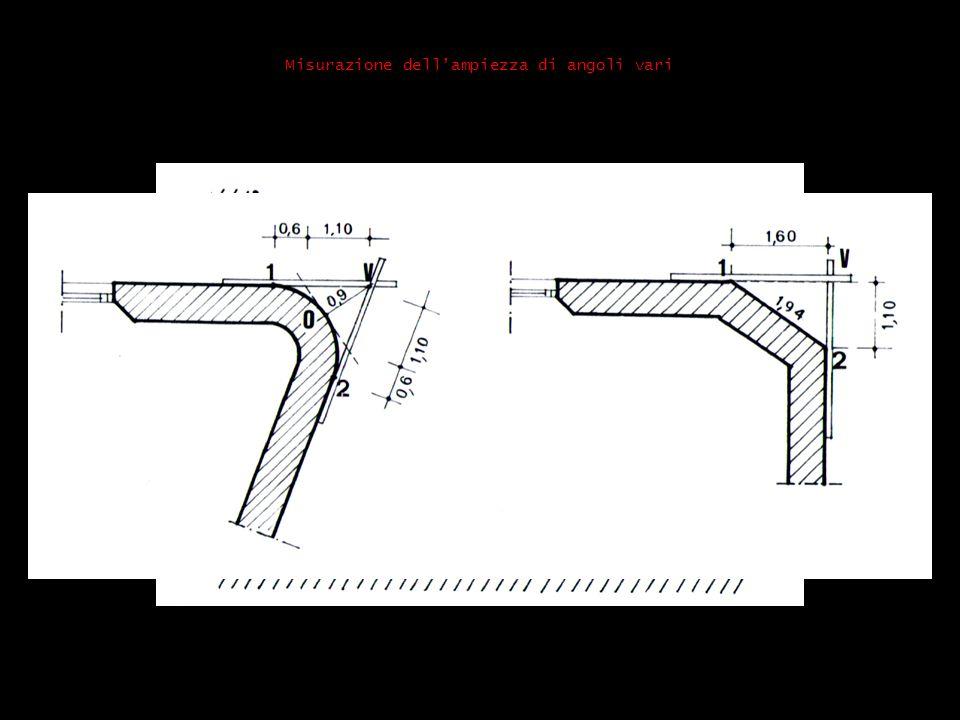 Misurazione dell'ampiezza di angoli vari
