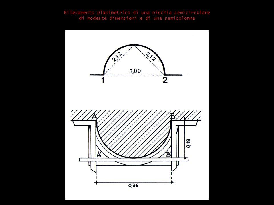 Rilevamento planimetrico di una nicchia semicircolare