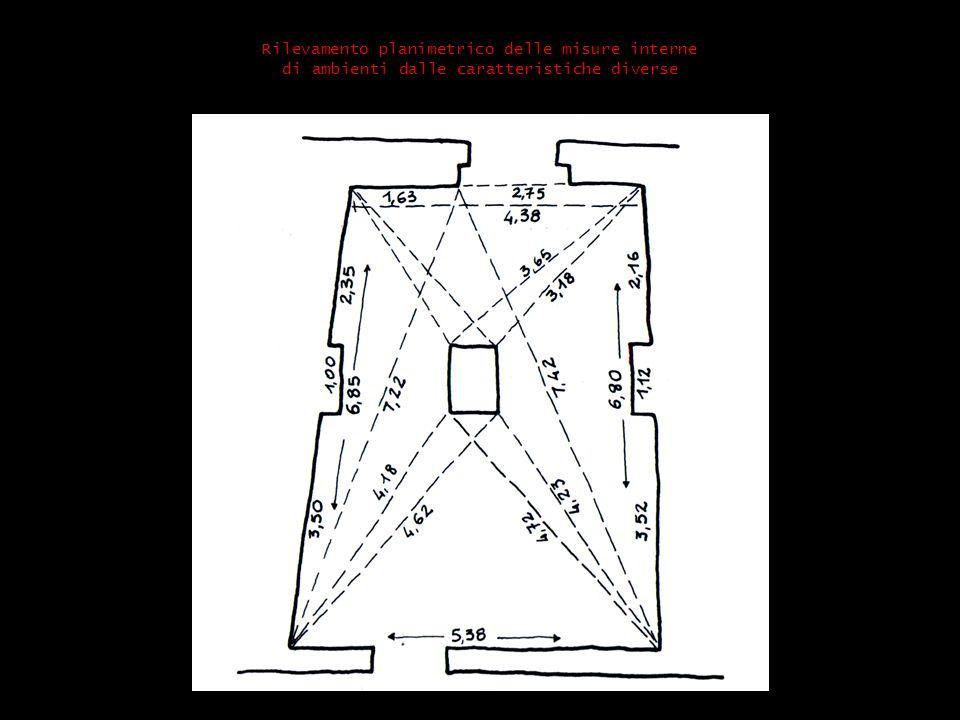 Rilevamento planimetrico delle misure interne