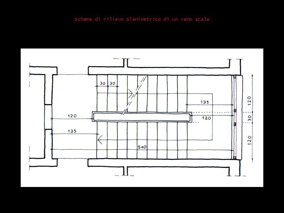 Schema di rilievo planimetrico di un vano scala