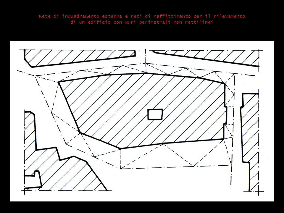 di un edificio con muri perimetrali non rettilinei