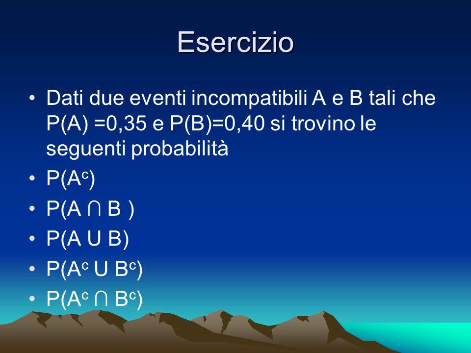 Esercizio Dati due eventi incompatibili A e B tali che P(A) =0,35 e P(B)=0,40 si trovino le seguenti probabilità.
