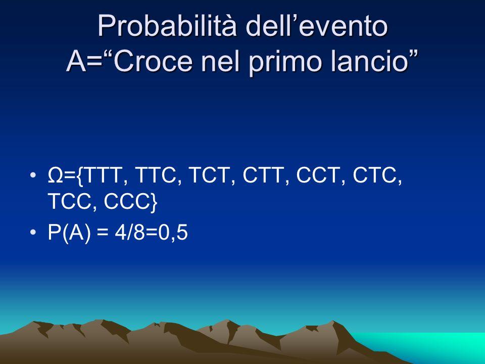 Probabilità dell'evento A= Croce nel primo lancio