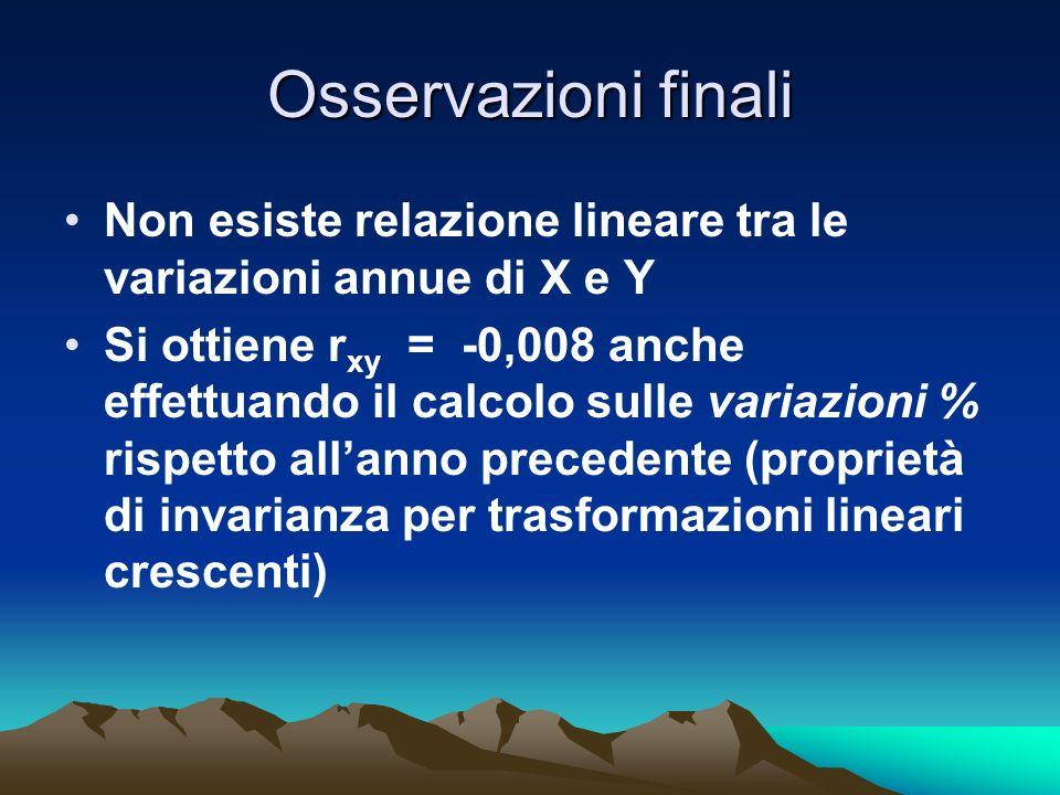 Osservazioni finali Non esiste relazione lineare tra le variazioni annue di X e Y.