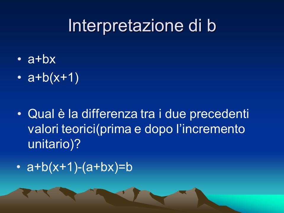 Interpretazione di b a+bx a+b(x+1)
