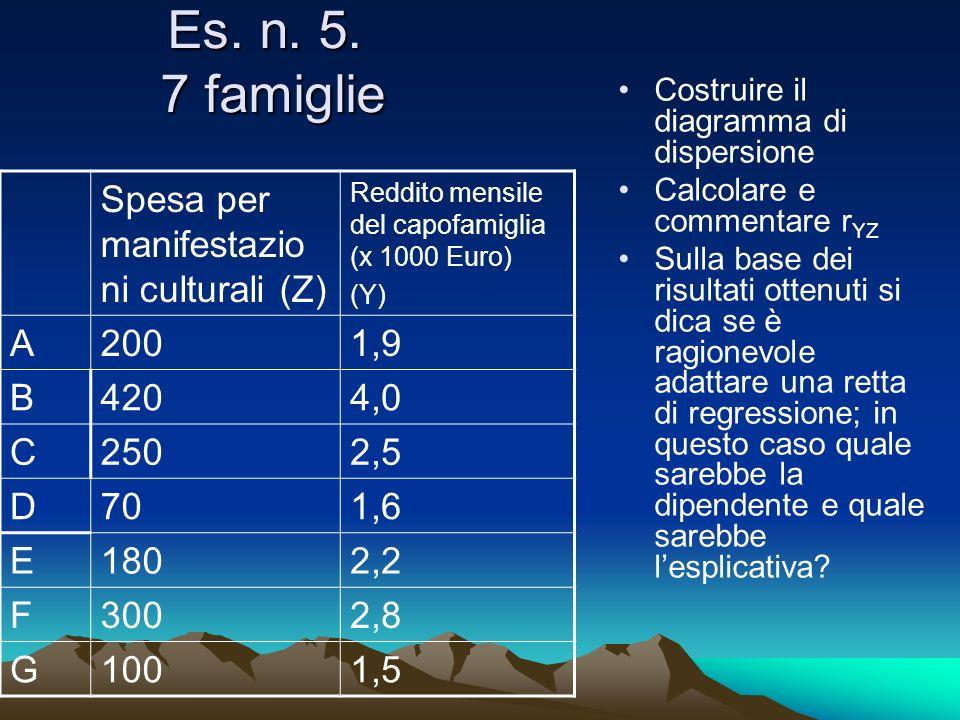 Es. n. 5. 7 famiglie Spesa per manifestazioni culturali (Z) A 200 1,9