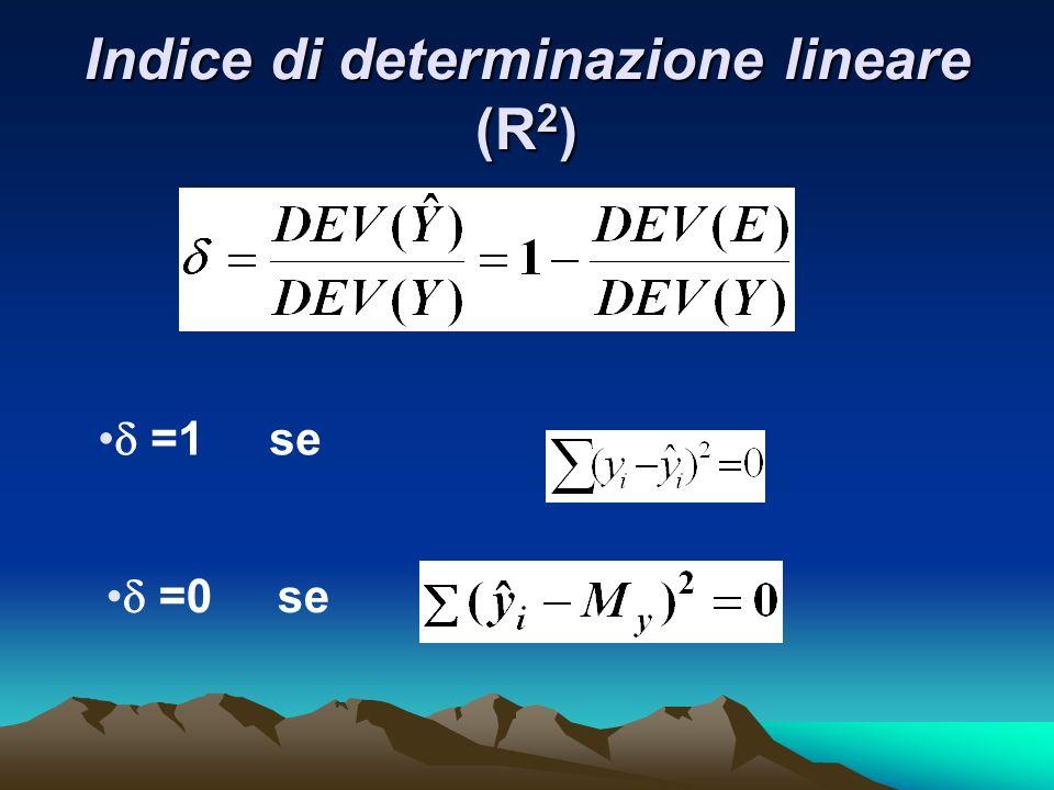 Indice di determinazione lineare (R2)