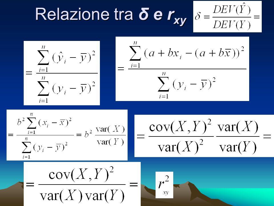 Relazione tra δ e rxy