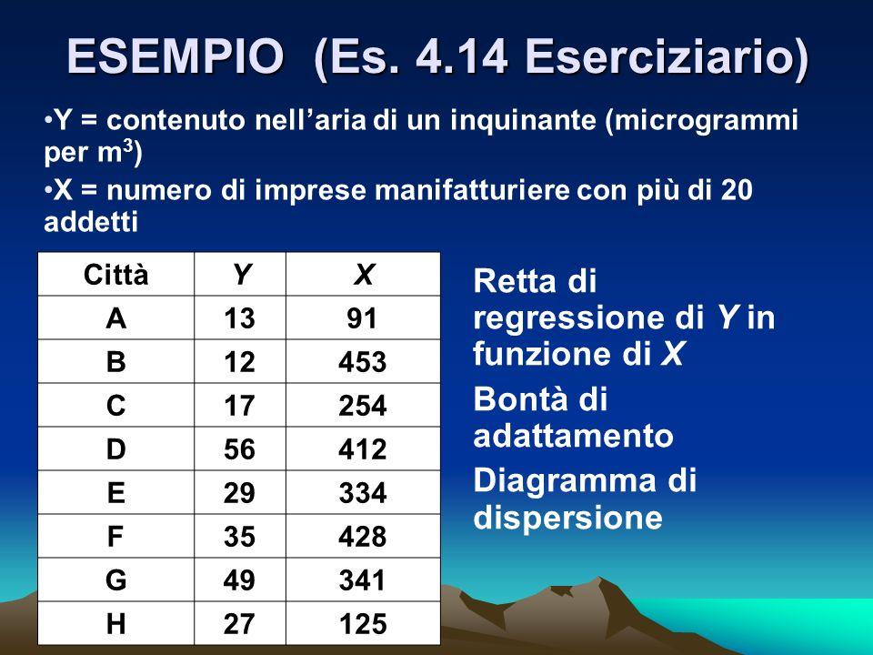 ESEMPIO (Es. 4.14 Eserciziario)