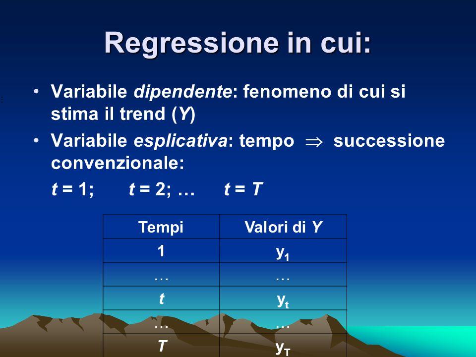 Regressione in cui: Variabile dipendente: fenomeno di cui si stima il trend (Y) Variabile esplicativa: tempo  successione convenzionale: