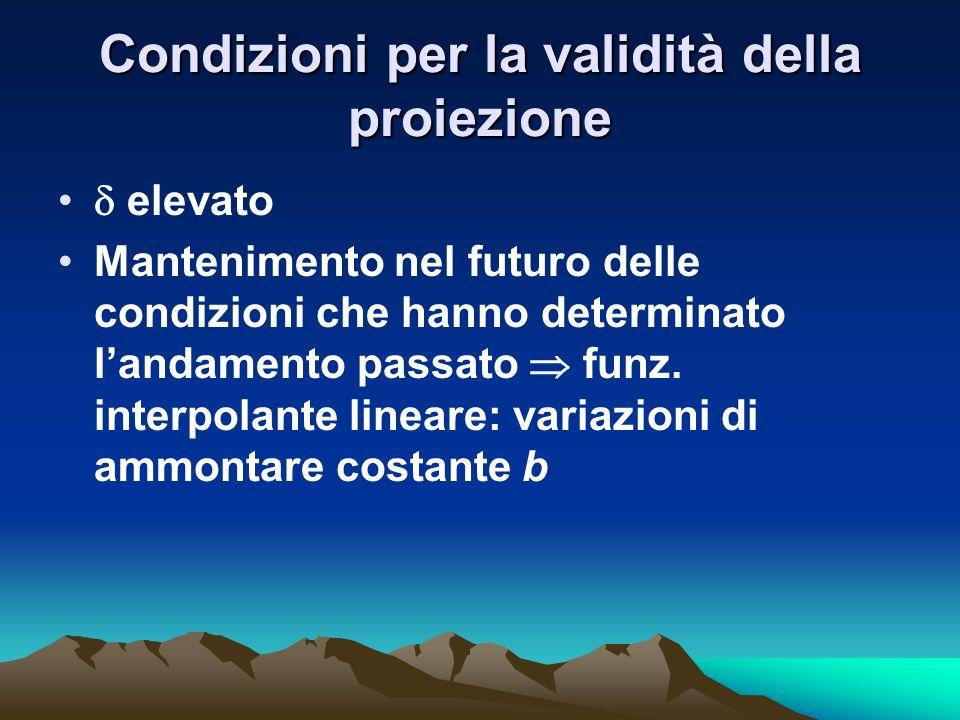 Condizioni per la validità della proiezione