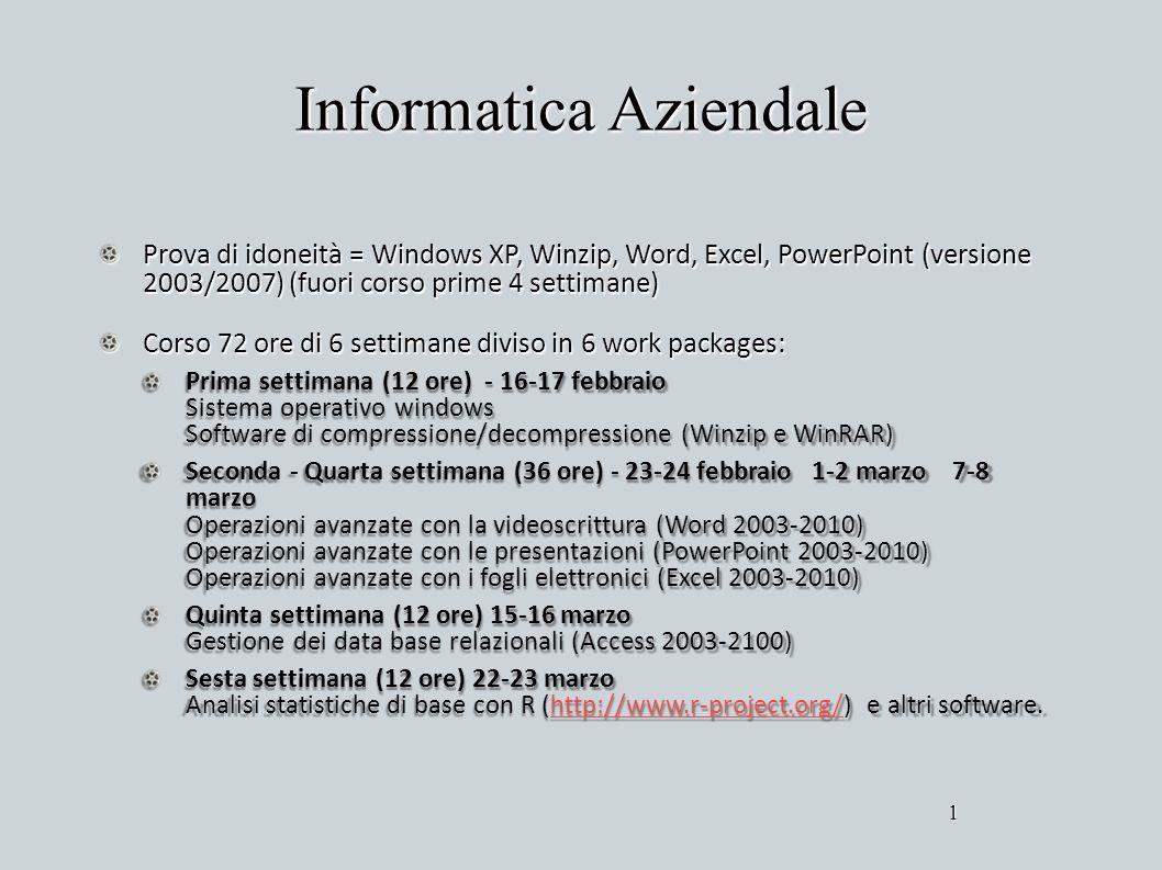 Informatica Aziendale