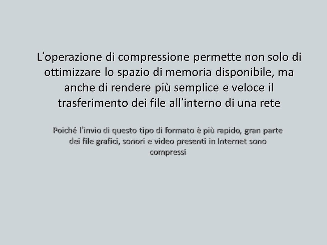 L'operazione di compressione permette non solo di ottimizzare lo spazio di memoria disponibile, ma anche di rendere più semplice e veloce il trasferimento dei file all'interno di una rete