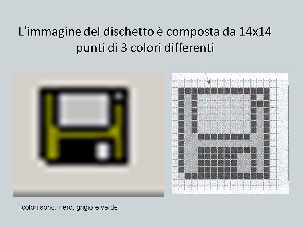 L'immagine del dischetto è composta da 14x14 punti di 3 colori differenti