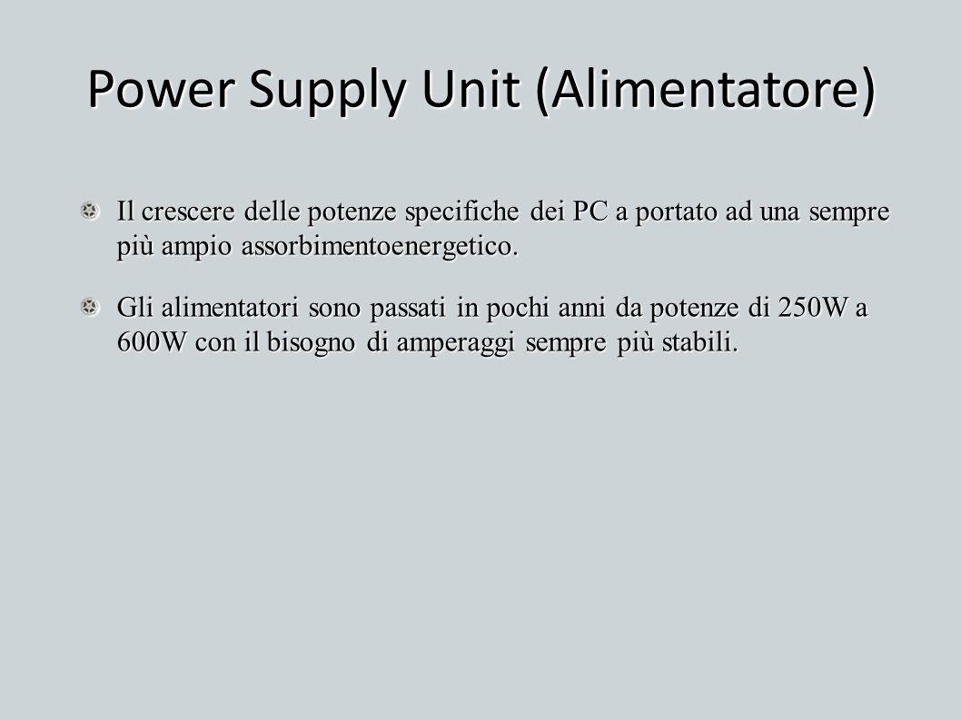 Power Supply Unit (Alimentatore)