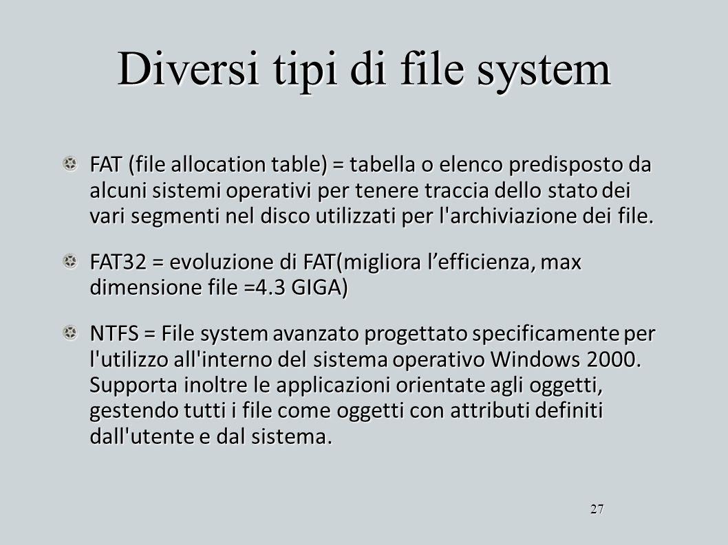 Diversi tipi di file system