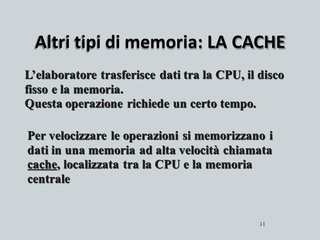 Altri tipi di memoria: LA CACHE
