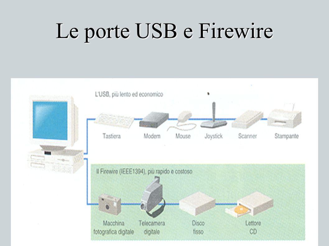 Le porte USB e Firewire Marco Riani - Informatica Aziendale II a.a. 2006-2007