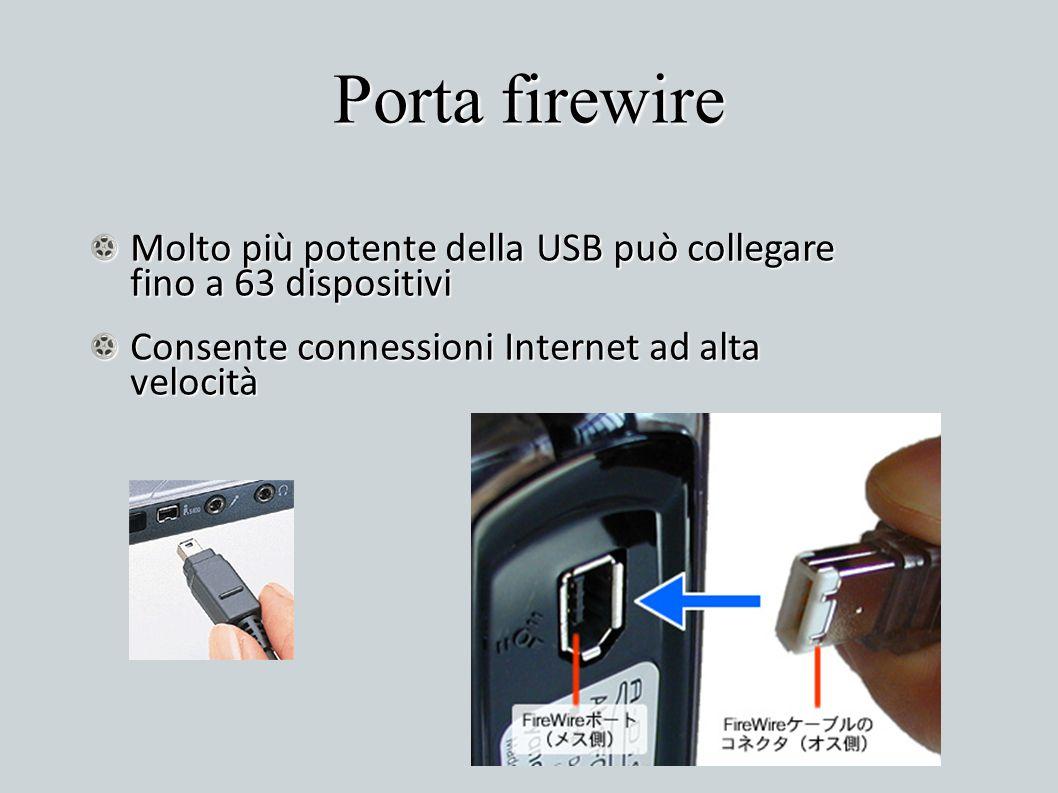 Porta firewire Molto più potente della USB può collegare fino a 63 dispositivi. Consente connessioni Internet ad alta velocità.