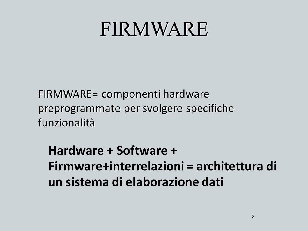 FIRMWARE FIRMWARE= componenti hardware preprogrammate per svolgere specifiche funzionalità.