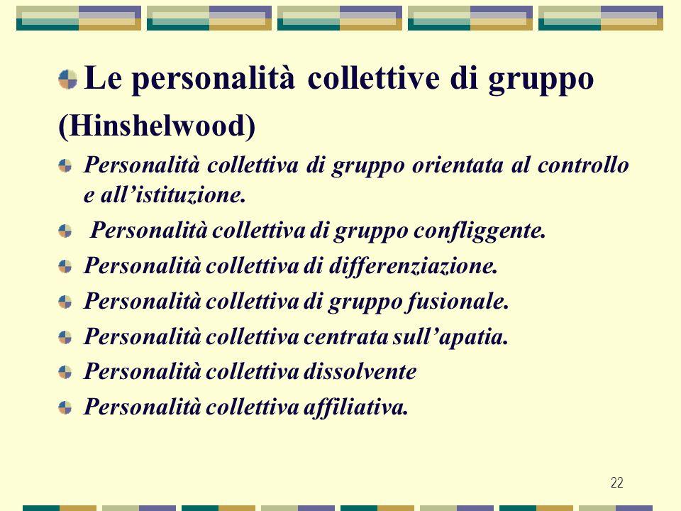 Le personalità collettive di gruppo