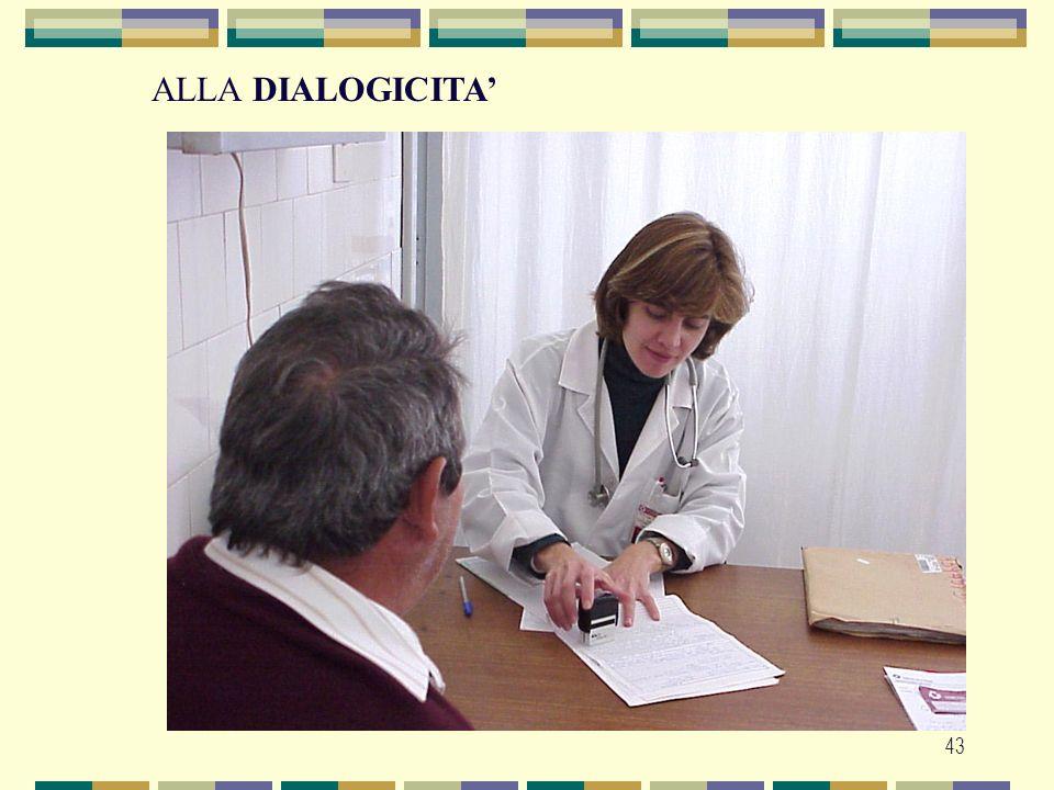 ALLA DIALOGICITA'