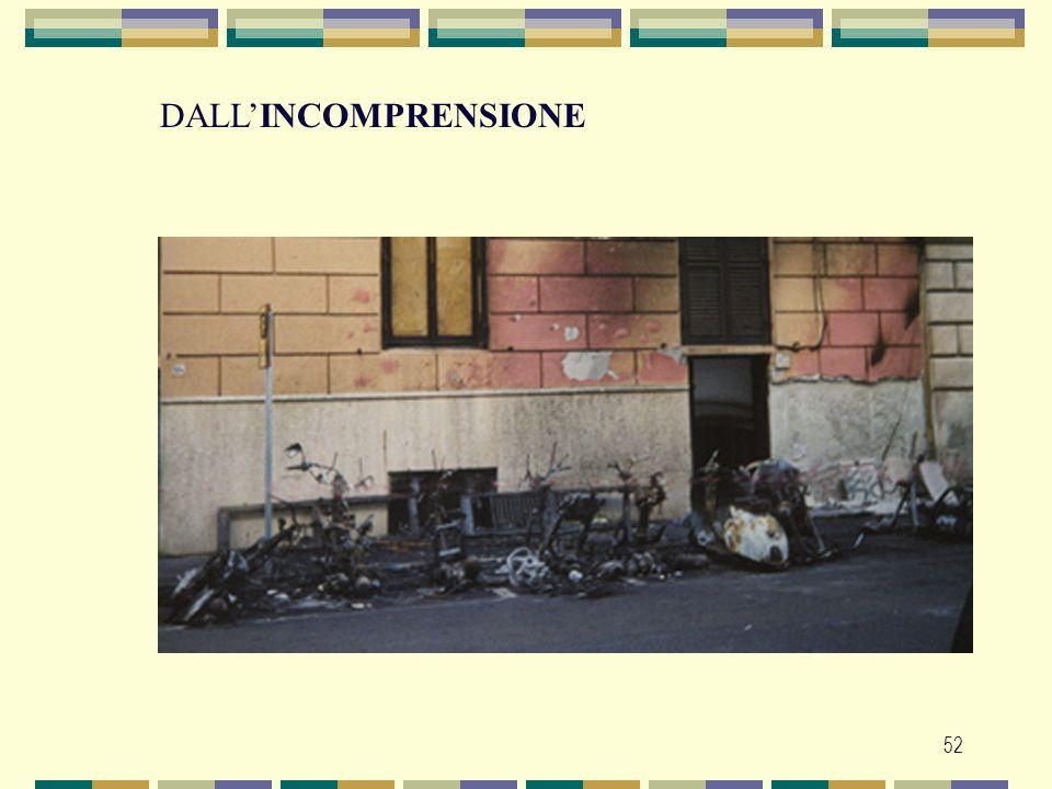 DALL'INCOMPRENSIONE