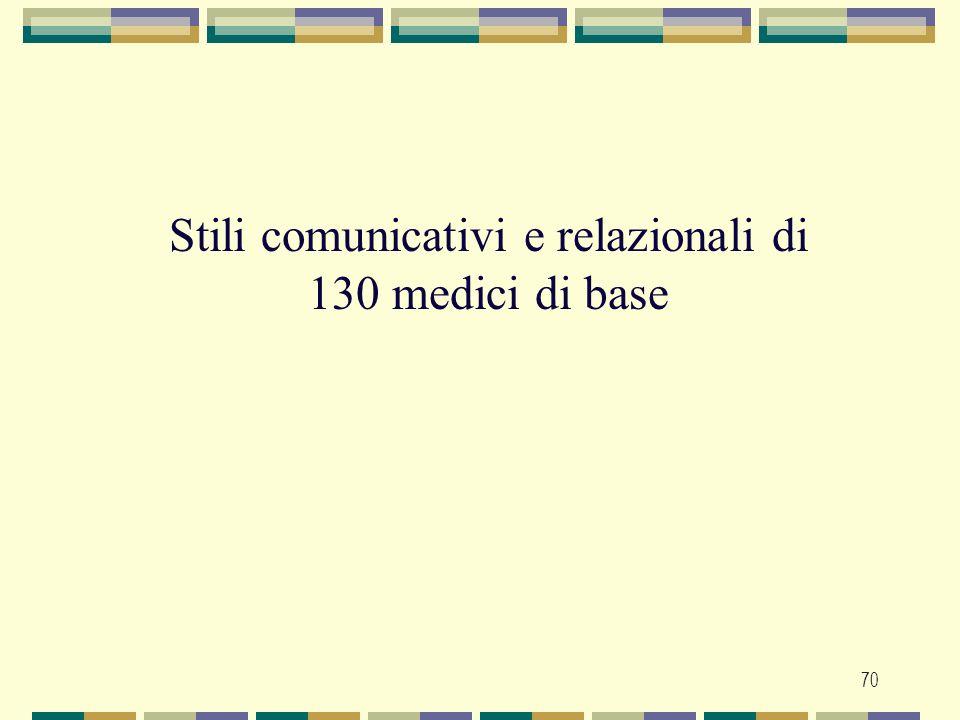 Stili comunicativi e relazionali di 130 medici di base