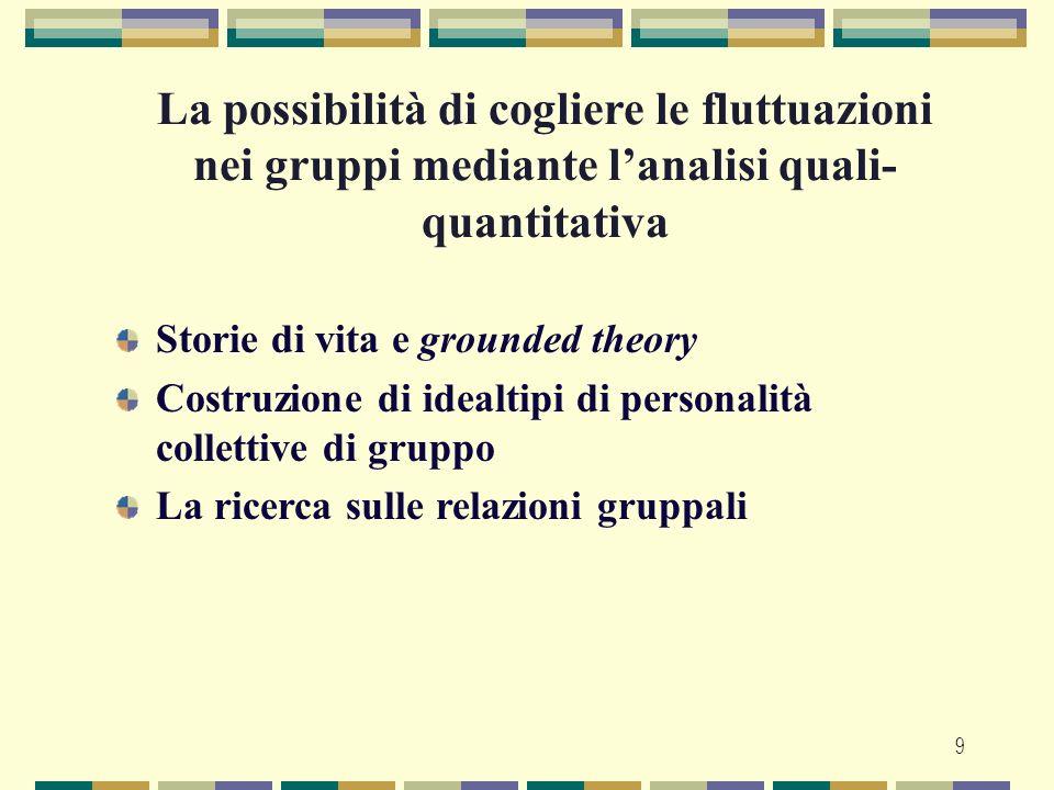La possibilità di cogliere le fluttuazioni nei gruppi mediante l'analisi quali-quantitativa