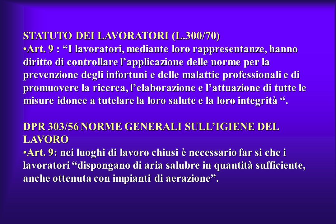 STATUTO DEI LAVORATORI (L.300/70)