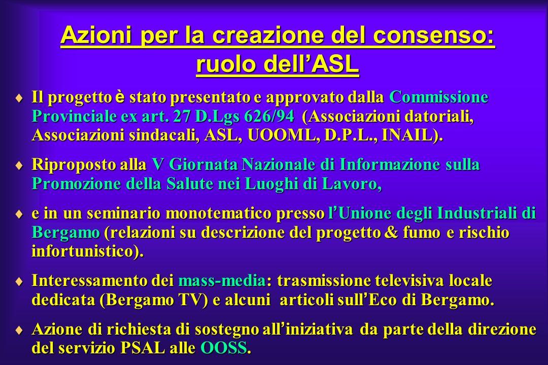 Azioni per la creazione del consenso: ruolo dell'ASL