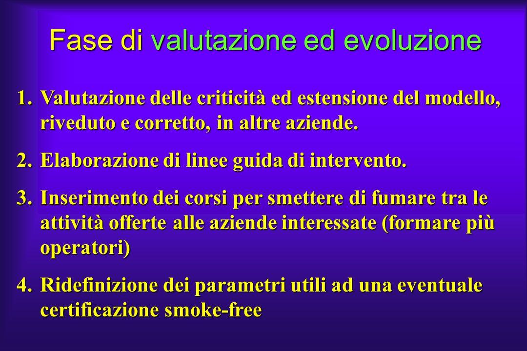 Fase di valutazione ed evoluzione