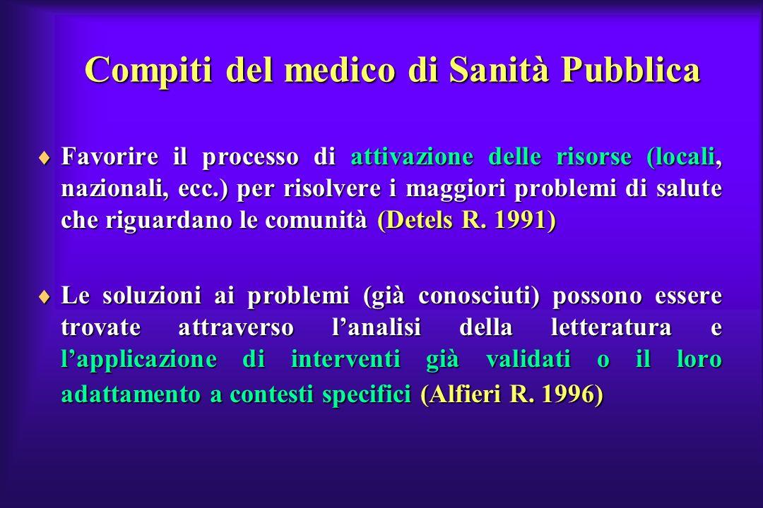Compiti del medico di Sanità Pubblica
