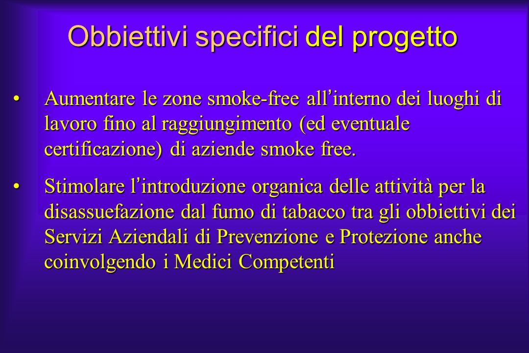 Obbiettivi specifici del progetto