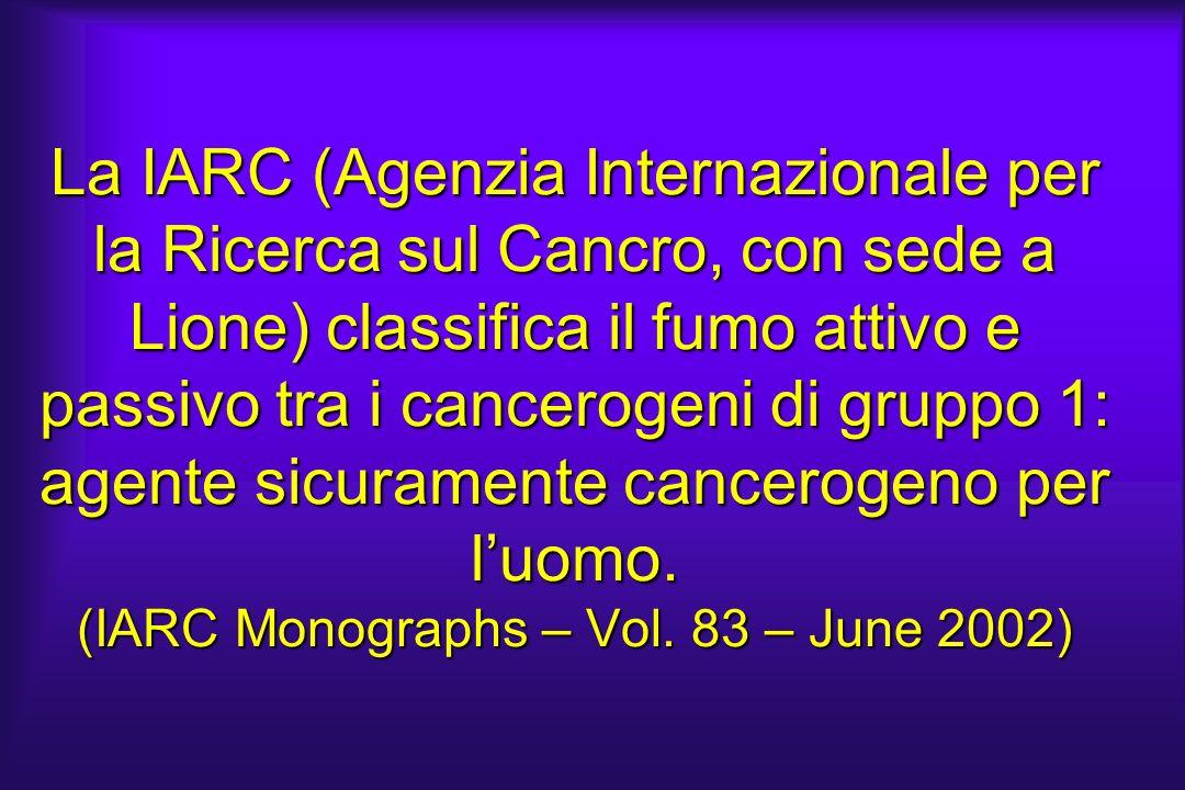 La IARC (Agenzia Internazionale per la Ricerca sul Cancro, con sede a Lione) classifica il fumo attivo e passivo tra i cancerogeni di gruppo 1: agente sicuramente cancerogeno per l'uomo.