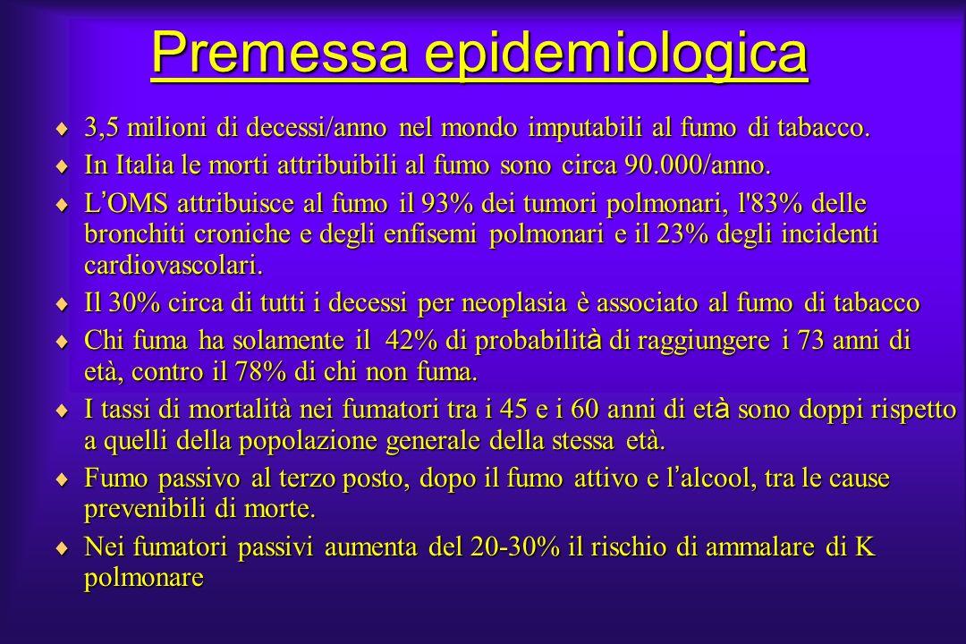 Premessa epidemiologica